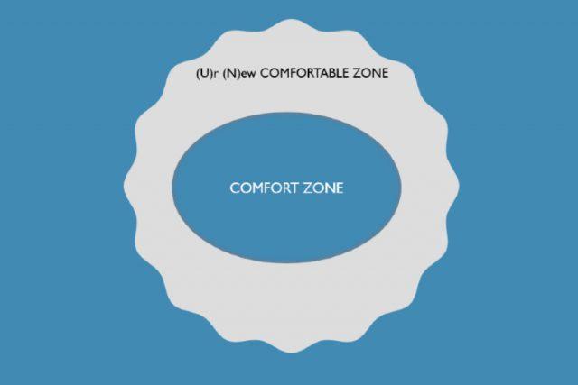 Uncomfortable Zone oR U(r) N(ew) Comfort Zone