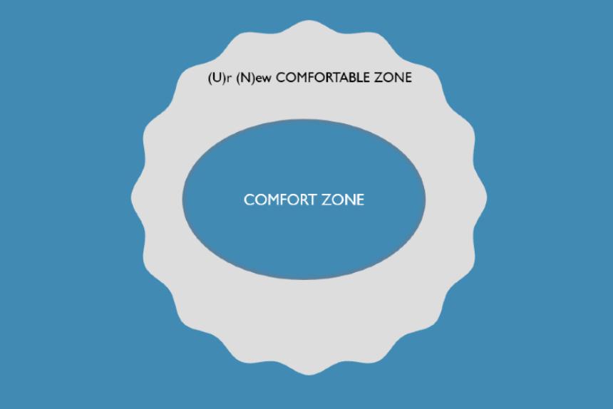 https://www.uniqcoach.com/wp-content/uploads/2019/09/Uncomfortable-Zone-oR-Ur-New-Comfort-Zone.jpg